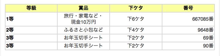 スクリーンショット 2016-01-18 11.38.04